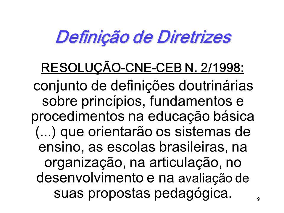 Definição de Diretrizes RESOLUÇÃO-CNE-CEB N. 2/1998: conjunto de definições doutrinárias sobre princípios, fundamentos e procedimentos na educação bás