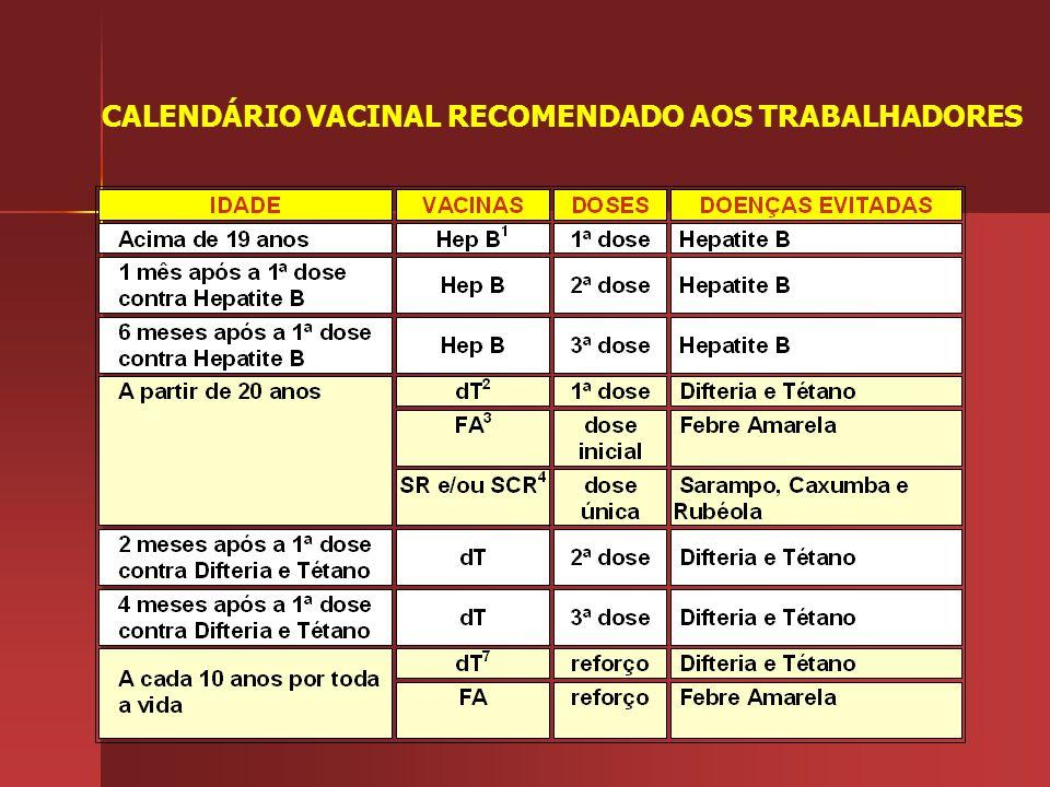 CALENDÁRIO VACINAL RECOMENDADO AOS TRABALHADORES