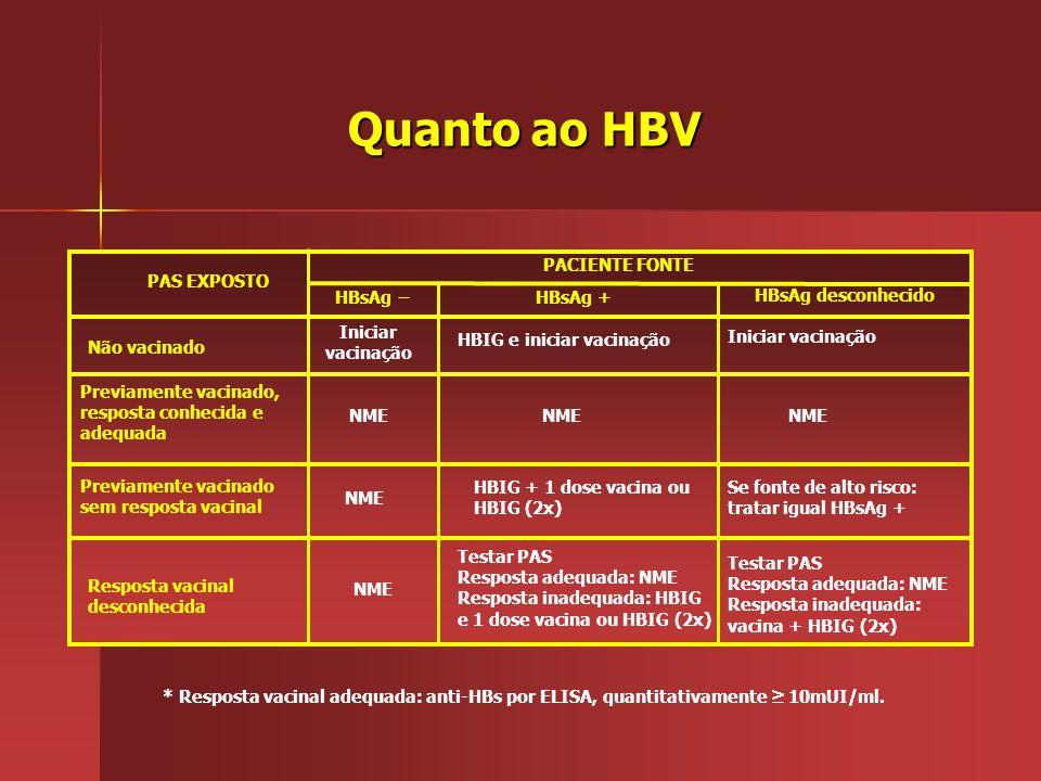 PACIENTE FONTE PAS EXPOSTO HBsAg −HBsAg + HBsAg desconhecido Não vacinado Previamente vacinado, resposta conhecida e adequada Previamente vacinado sem