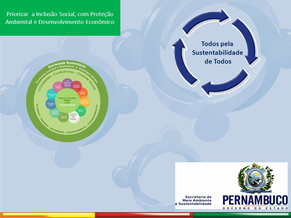 Visão Estratégica, Gestão e Políticas Ambientais Conectadas Sociedade Sustentável Economia Inclusiva e Sustentável Empregos Verdes Mecanismos de financiamento, fomento e inclusão social Sociedade Sustentável Economia Inclusiva e Sustentável Empregos Verdes Mecanismos de financiamento, fomento e inclusão social Biodiversidade Ecologia Urbana Tecnologia Energia Ar - Água Convivência Semi-árido Licenciamento, Controle, Fiscalização, Monitoramento e Avaliação dos impactos e da Qualidade Ambiental Educação – Capacitação – Ecocidadania (Autocontrole) Licenciamento, Controle, Fiscalização, Monitoramento e Avaliação dos impactos e da Qualidade Ambiental Educação – Capacitação – Ecocidadania (Autocontrole) PLANO – SISTEMA – GESTÃO – SUPORTES – PARTICIPAÇÃO SISEMAS – INFOSEMAS – PLEMAS – SEMAS - LEGISLAÇÃO Pesquisa - Informações – Conhecimento - Conferências PLANO – SISTEMA – GESTÃO – SUPORTES – PARTICIPAÇÃO SISEMAS – INFOSEMAS – PLEMAS – SEMAS - LEGISLAÇÃO Pesquisa - Informações – Conhecimento - Conferências