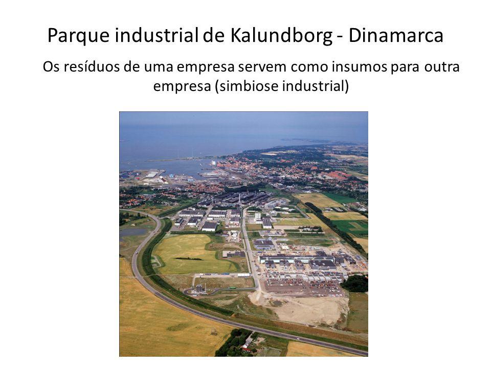 Parque industrial de Kalundborg - Dinamarca Os resíduos de uma empresa servem como insumos para outra empresa (simbiose industrial)