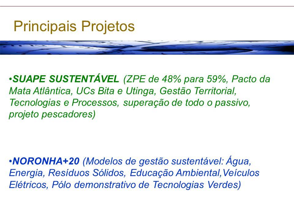 SUAPE SUSTENTÁVEL (ZPE de 48% para 59%, Pacto da Mata Atlântica, UCs Bita e Utinga, Gestão Territorial, Tecnologias e Processos, superação de todo o p
