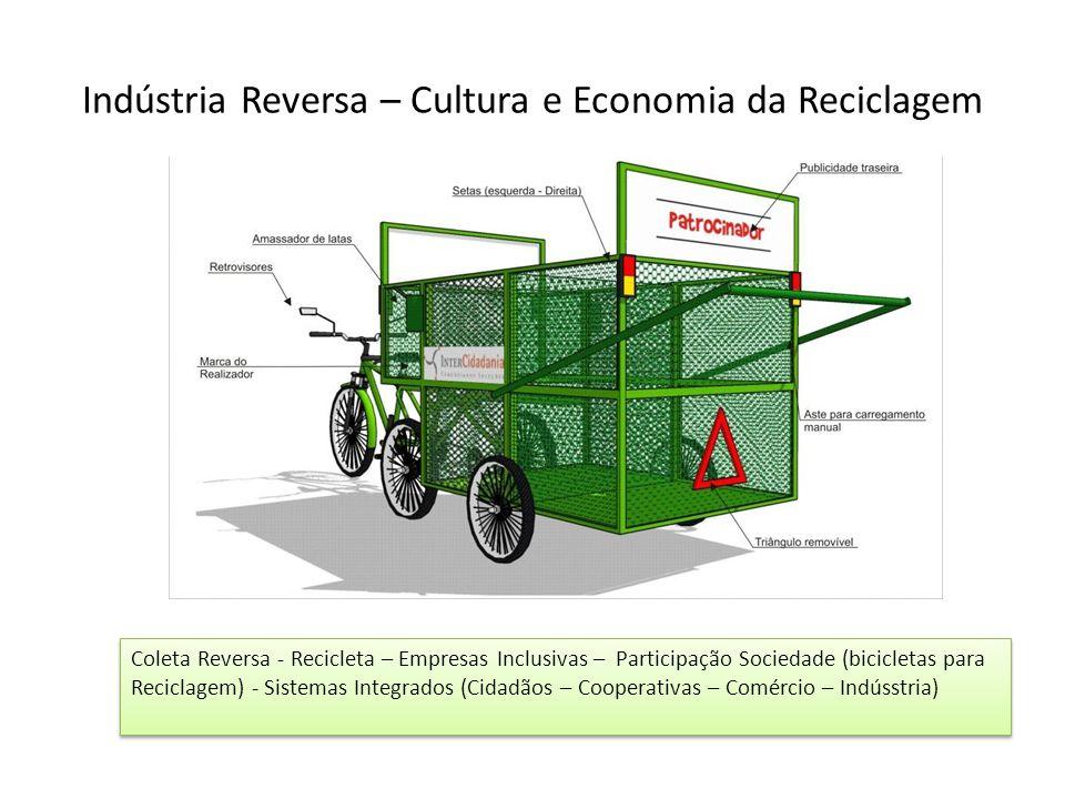 Indústria Reversa – Cultura e Economia da Reciclagem Coleta Reversa - Recicleta – Empresas Inclusivas – Participação Sociedade (bicicletas para Recicl