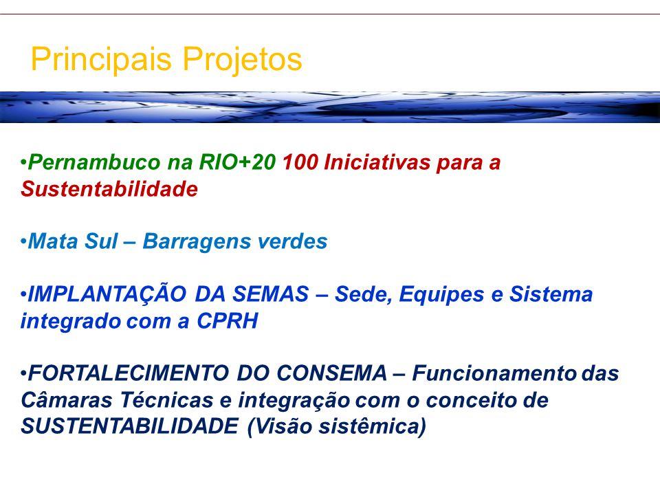 Pernambuco na RIO+20 100 Iniciativas para a Sustentabilidade Mata Sul – Barragens verdes IMPLANTAÇÃO DA SEMAS – Sede, Equipes e Sistema integrado com