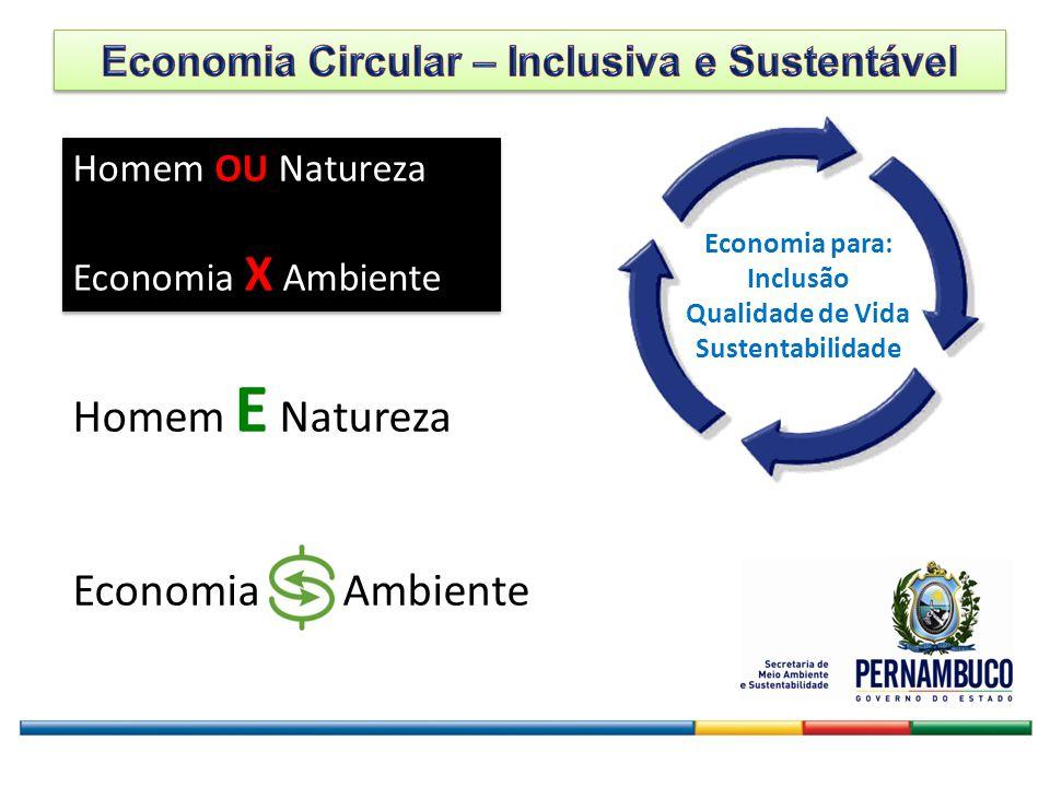Economia para: Inclusão Qualidade de Vida Sustentabilidade Homem OU Natureza Economia X Ambiente Homem OU Natureza Economia X Ambiente Homem E Naturez