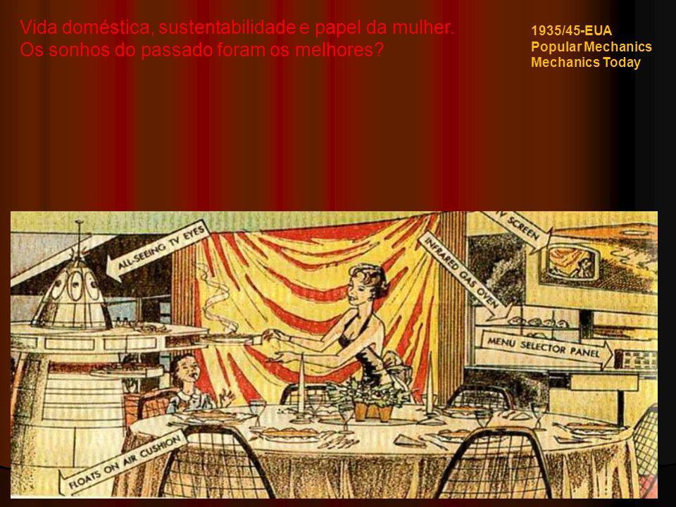 Vida doméstica, sustentabilidade e papel da mulher. Os sonhos do passado foram os melhores? 1935/45-EUA Popular Mechanics Mechanics Today