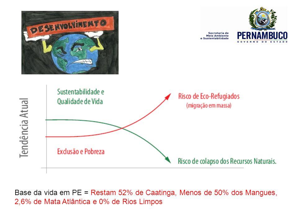 CRIAÇÃO DO INFOSEMAS, COM PLENO ACESSO ÀS INFORMAÇÕES POR TODOS OS INTEGRANTES DO SISTEMA ESTADUAL DE MEIO AMBIENTE E SUSTENTABILIDADE O INFOSEMAS será um portal que reunirá todas as informações relacionadas ao meio ambiente no Estado de Pernambuco, interligado a outros sistemas e portais de informações do gênero no Brasil e no mundo.