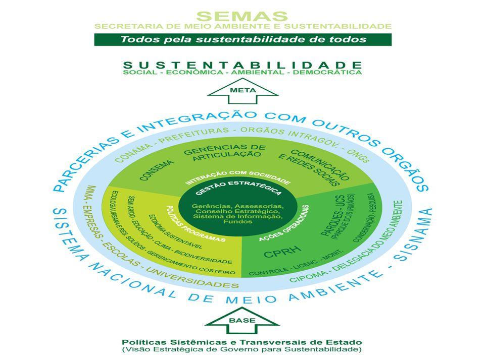 1ª Reunião de Monitoramento 2009 – 31/03/09 Estruturar e modernizar a base científica, tecnológica e priorizar a proteção ambiental 1ª Reunião de Moni