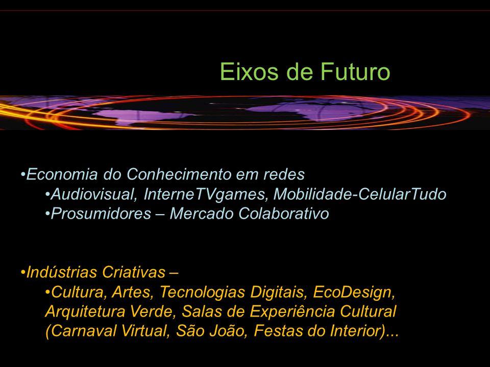 Economia do Conhecimento em redes Audiovisual, InterneTVgames, Mobilidade-CelularTudo Prosumidores – Mercado Colaborativo Indústrias Criativas – Cultu