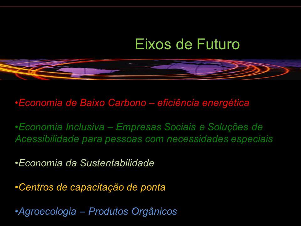 Economia de Baixo Carbono – eficiência energética Economia Inclusiva – Empresas Sociais e Soluções de Acessibilidade para pessoas com necessidades esp