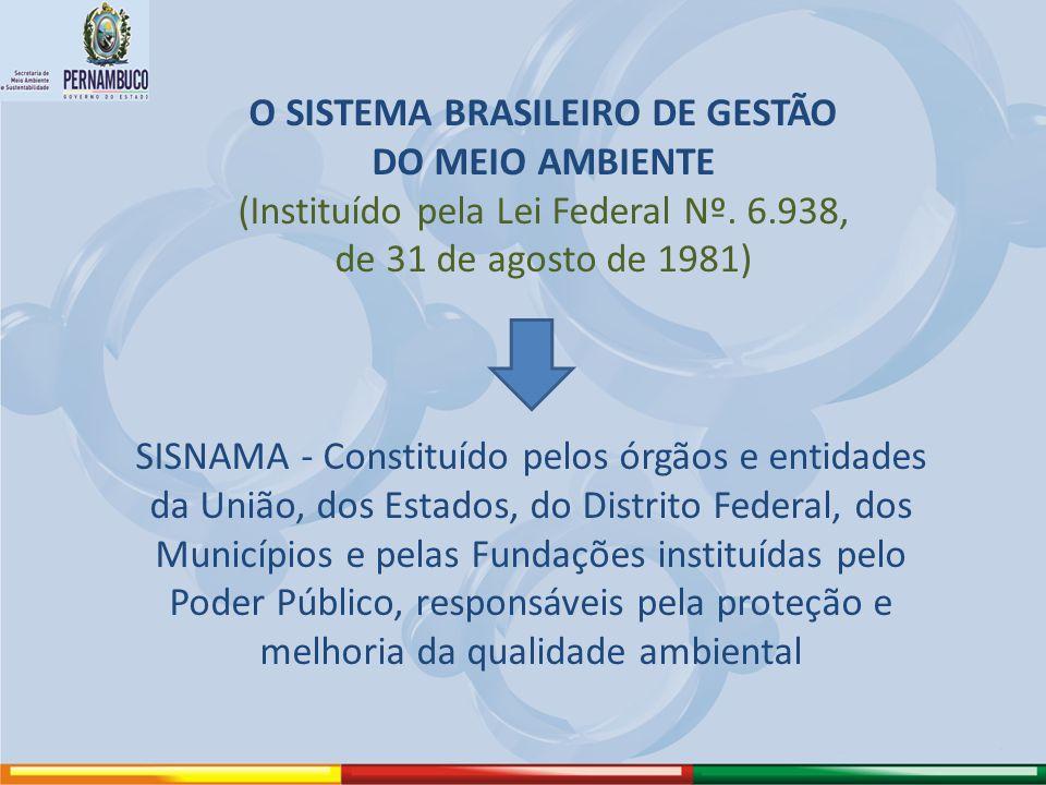 O SISTEMA BRASILEIRO DE GESTÃO DO MEIO AMBIENTE (Instituído pela Lei Federal Nº. 6.938, de 31 de agosto de 1981) SISNAMA - Constituído pelos órgãos e