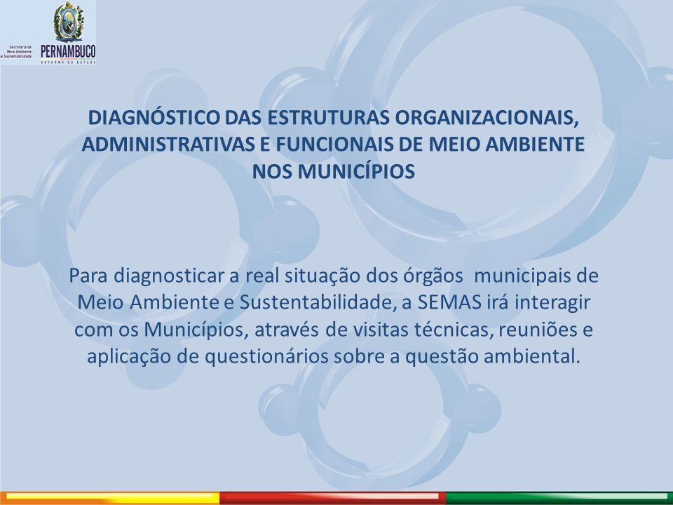 DIAGNÓSTICO DAS ESTRUTURAS ORGANIZACIONAIS, ADMINISTRATIVAS E FUNCIONAIS DE MEIO AMBIENTE NOS MUNICÍPIOS Para diagnosticar a real situação dos órgãos