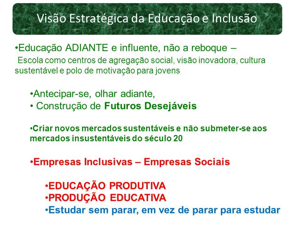 Visão Estratégica da Educação e Inclusão Educação ADIANTE e influente, não a reboque – Escola como centros de agregação social, visão inovadora, cultu