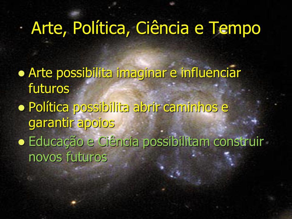 Arte, Política, Ciência e Tempo Arte possibilita imaginar e influenciar futuros Arte possibilita imaginar e influenciar futuros Política possibilita a