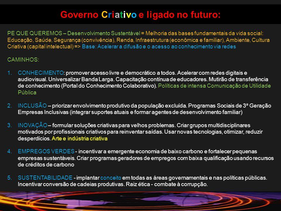 Governo Criativo e ligado no futuro: PE QUE QUEREMOS – Desenvolvimento Sustentável = Melhoria das bases fundamentais da vida social: Educação, Saúde,