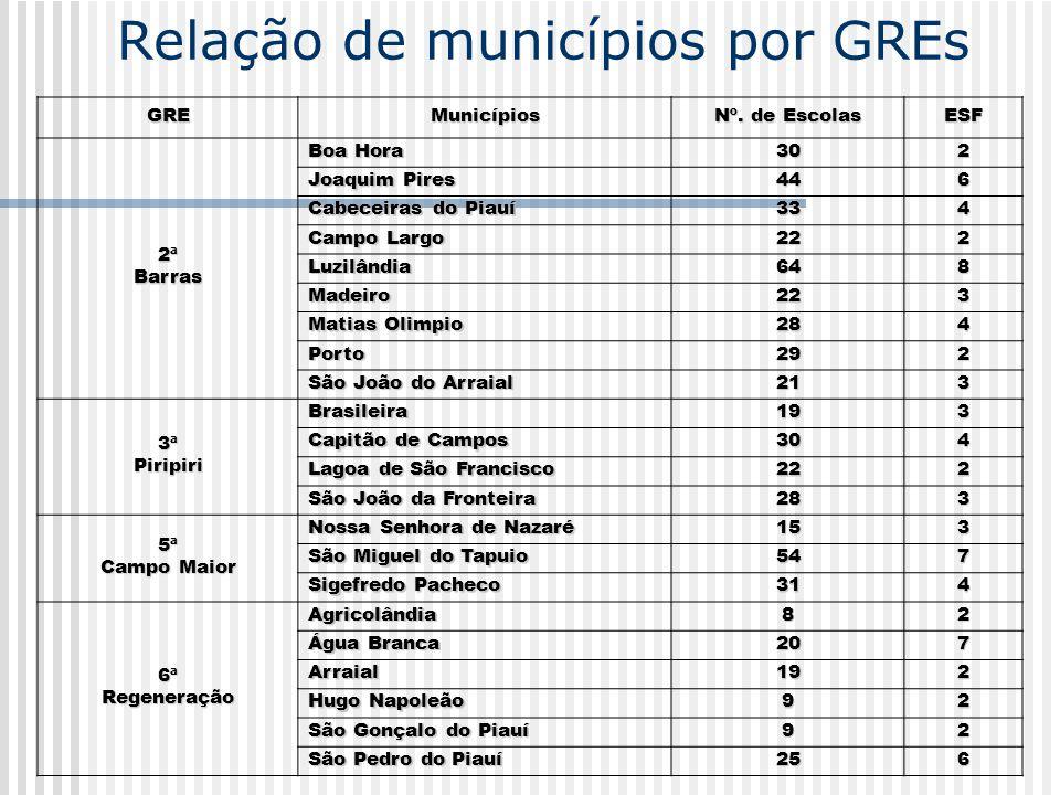 Relação de municípios por GREs GREMunicípios Nº.