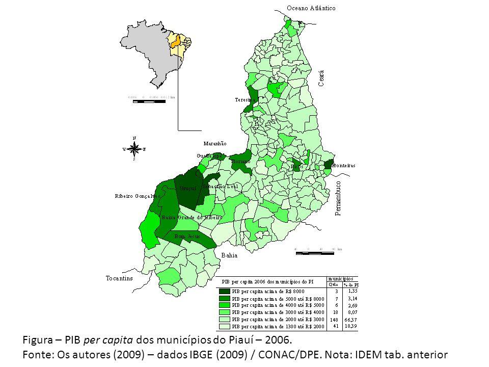 Figura – PIB per capita dos municípios do Piauí – 2006.