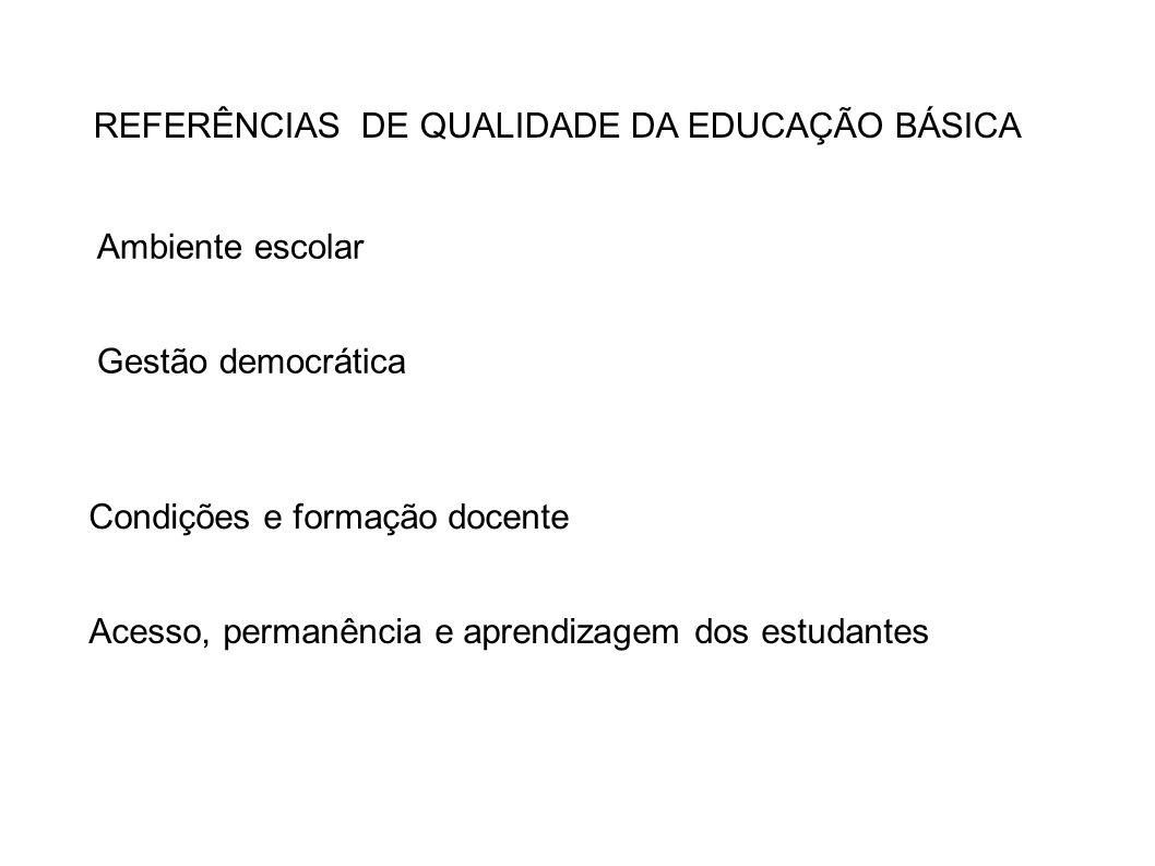 REFERÊNCIAS DE QUALIDADE DA EDUCAÇÃO BÁSICA Condições e formação docente Gestão democrática Ambiente escolar Acesso, permanência e aprendizagem dos es