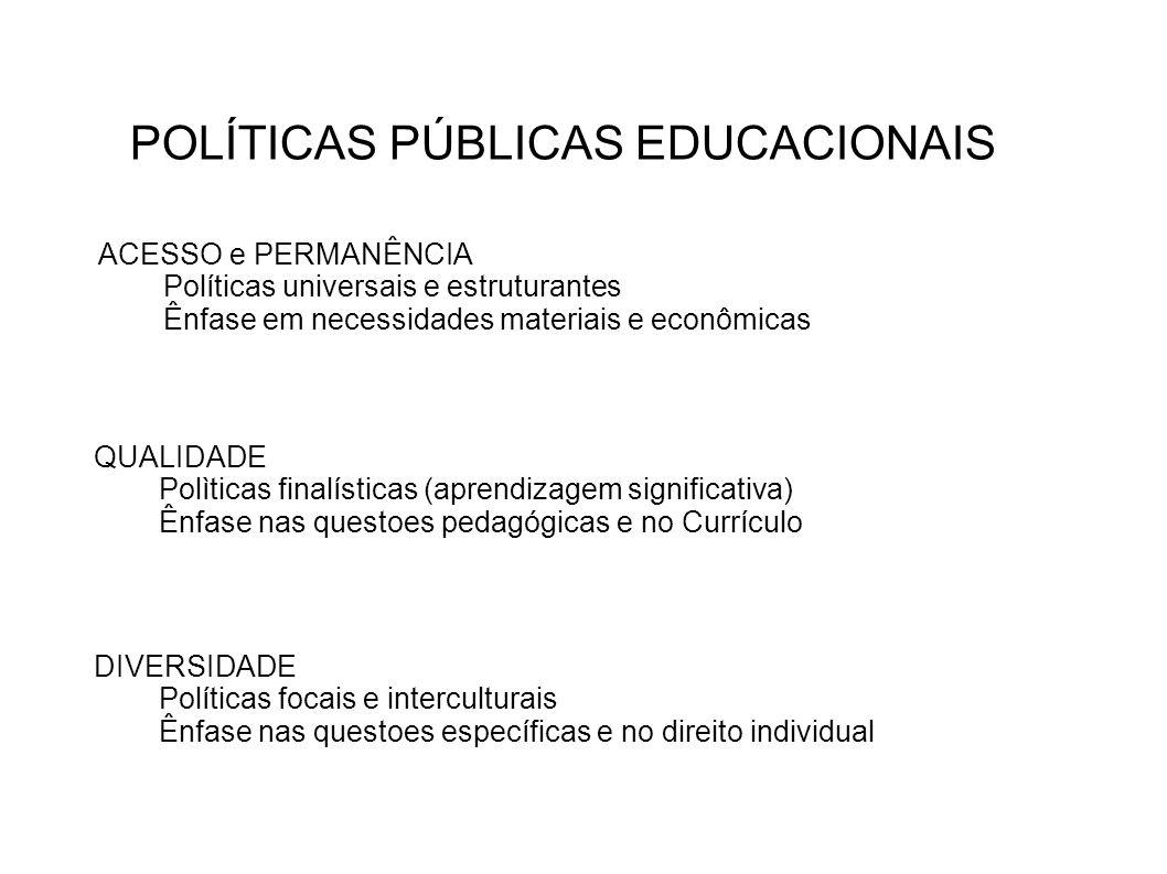 POLÍTICAS PÚBLICAS EDUCACIONAIS DIVERSIDADE Políticas focais e interculturais Ênfase nas questoes específicas e no direito individual QUALIDADE Polìti