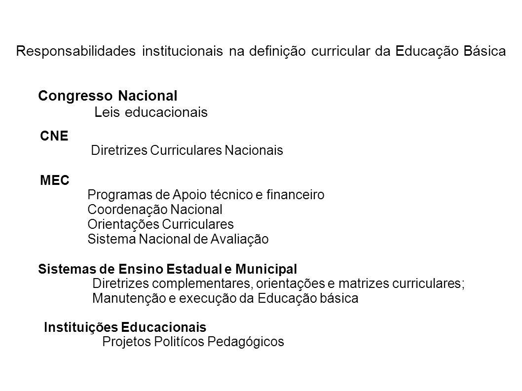 Responsabilidades institucionais na definição curricular da Educação Básica MEC Programas de Apoio técnico e financeiro Coordenação Nacional Orientaçõ