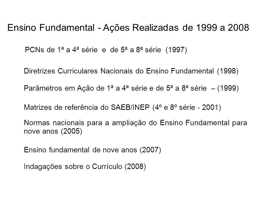 Ensino Fundamental - Ações Realizadas de 1999 a 2008 Parâmetros em Ação de 1ª a 4ª série e de 5ª a 8ª série – (1999) Diretrizes Curriculares Nacionais