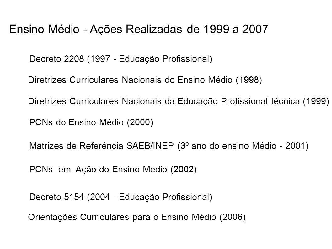 Ensino Médio - Ações Realizadas de 1999 a 2007 Diretrizes Curriculares Nacionais da Educação Profissional técnica (1999) Diretrizes Curriculares Nacio