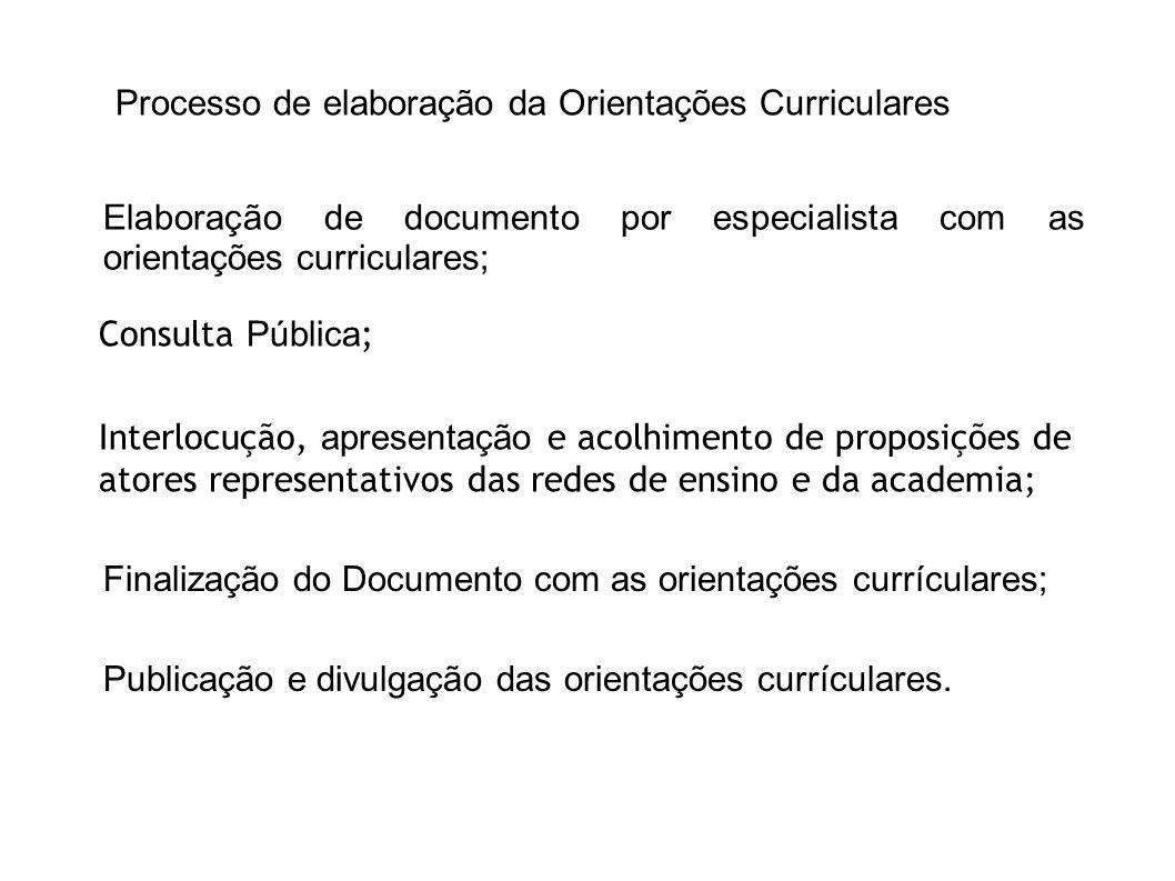 Processo de elaboração da Orientações Curriculares Interlocução, apresentação e acolhimento de proposições de atores representativos das redes de ensi