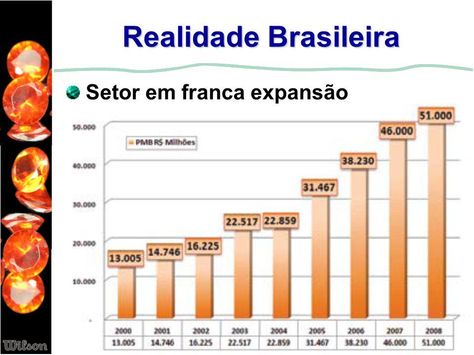 Realidade Brasileira Setor em franca expansão