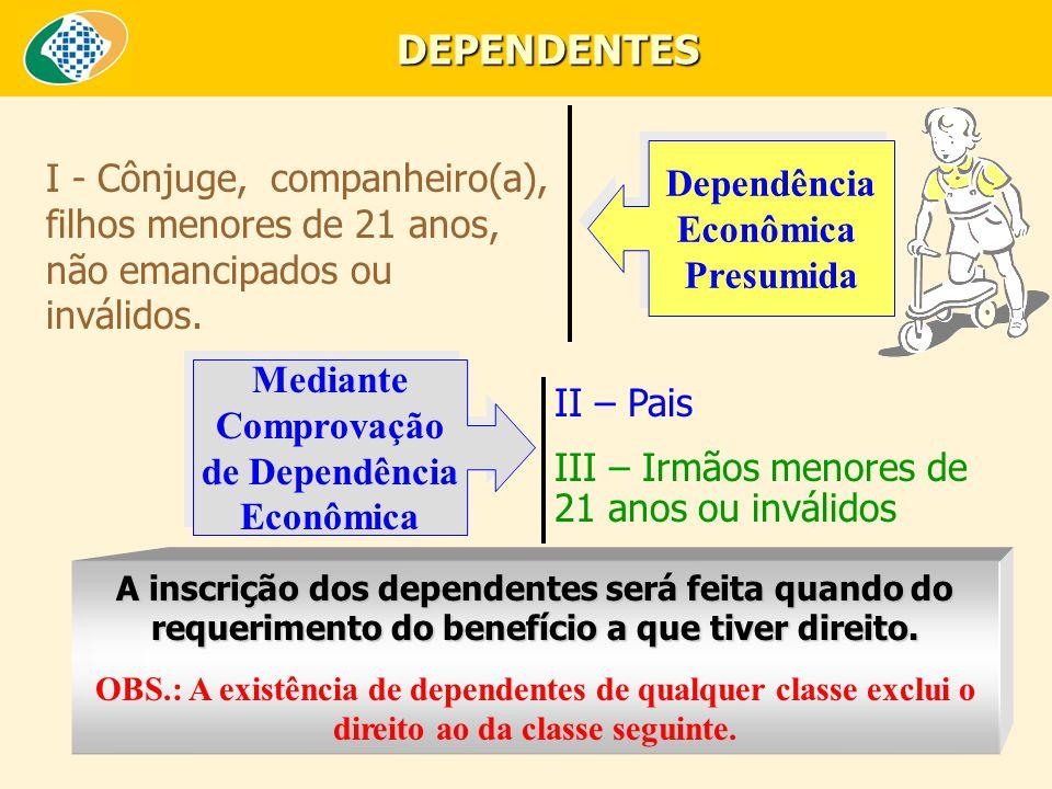 I - Cônjuge, companheiro(a), filhos menores de 21 anos, não emancipados ou inválidos.