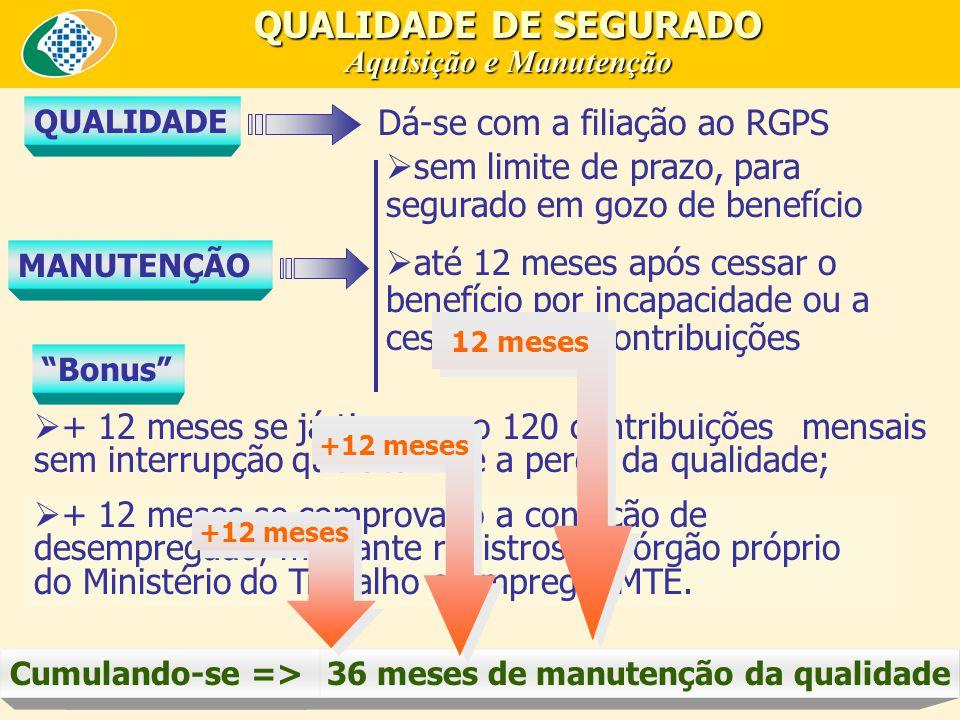 QUALIDADE Dá-se com a filiação ao RGPS  + 12 meses se já tiver pago 120 contribuições mensais sem interrupção que acarrete a perda da qualidade; MANUTENÇÃO  sem limite de prazo, para segurado em gozo de benefício  até 12 meses após cessar o benefício por incapacidade ou a cessação das contribuições 12 meses +12 meses Bonus 24 meses de manutenção da qualidade 36 meses de manutenção da qualidadeCumulando-se =>  + 12 meses se comprovado a condição de desempregado, mediante registros em órgão próprio do Ministério do Trabalho e Emprego–MTE.
