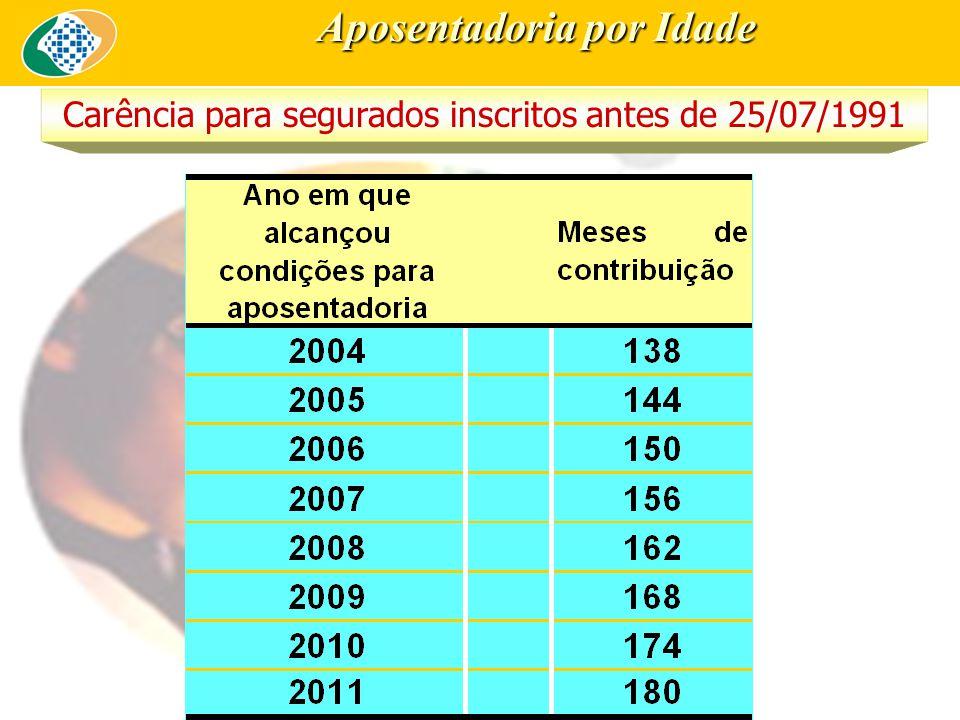 Aposentadoria por Idade Carência para segurados inscritos antes de 25/07/1991
