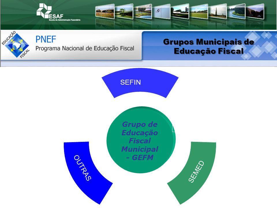 SEFAZ SEDUC Grupo de Educação Fiscal Municipal - GEFM SEFIN SEMED OUTRAS Grupos Municipais de Educação Fiscal
