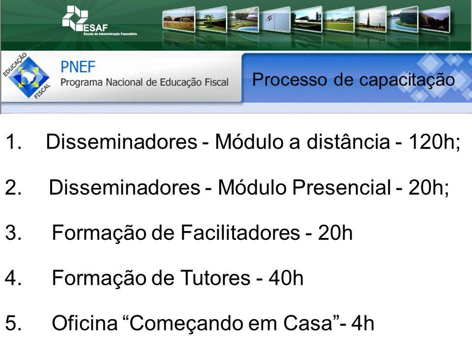 1.Disseminadores - Módulo a distância - 120h; 2. Disseminadores - Módulo Presencial - 20h; 3.