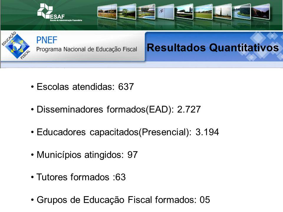 Escolas atendidas: 637 Disseminadores formados(EAD): 2.727 Educadores capacitados(Presencial): 3.194 Municípios atingidos: 97 Tutores formados :63 Grupos de Educação Fiscal formados: 05 Resultados Quantitativos