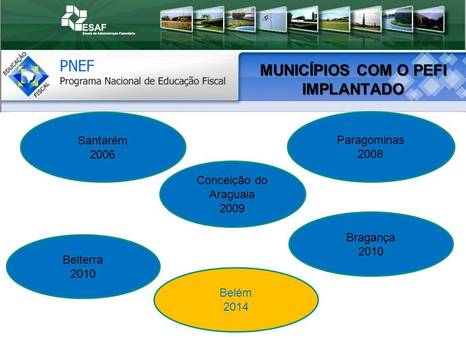 MUNICÍPIOS COM O PEFI IMPLANTADO Santarém 2006 Paragominas 2008 Belterra 2010 Bragança 2010 Conceição do Araguaia 2009 Belém 2014