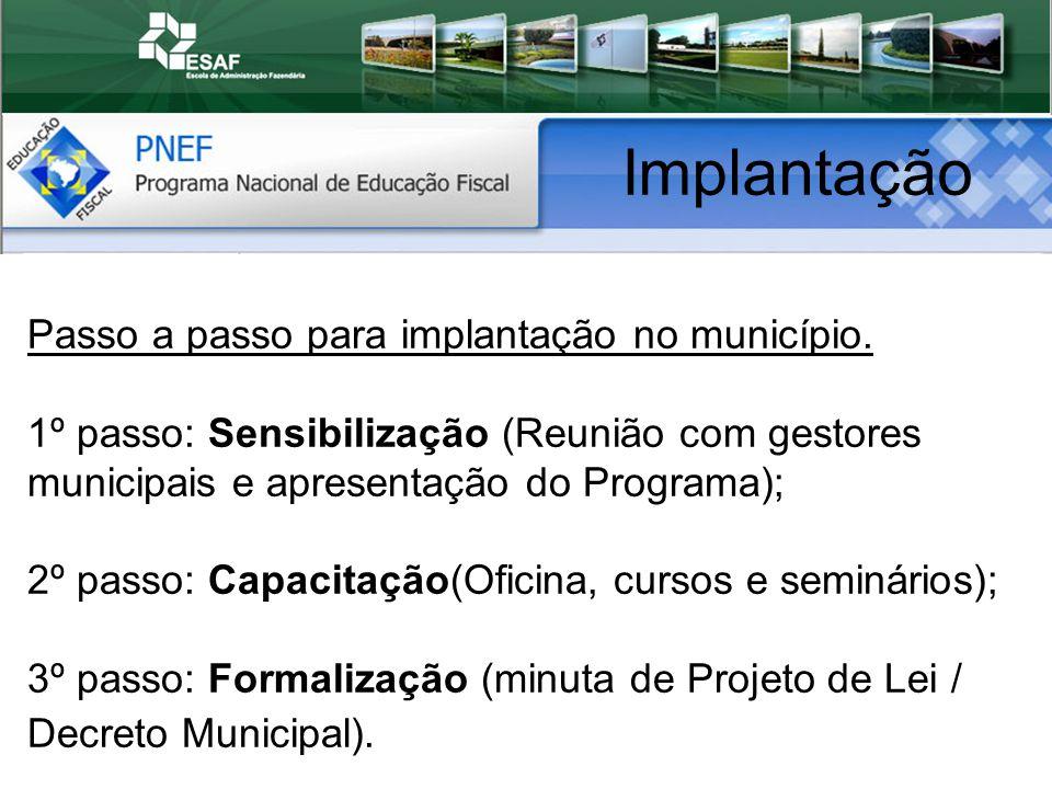Implantação Passo a passo para implantação no município.