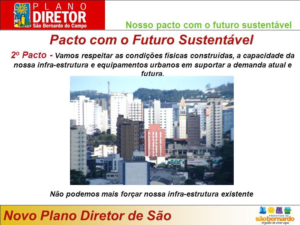 Nosso pacto com o futuro sustentável 2 o Pacto - Vamos respeitar as condições físicas construídas, a capacidade da nossa infra-estrutura e equipamentos urbanos em suportar a demanda atual e futura.
