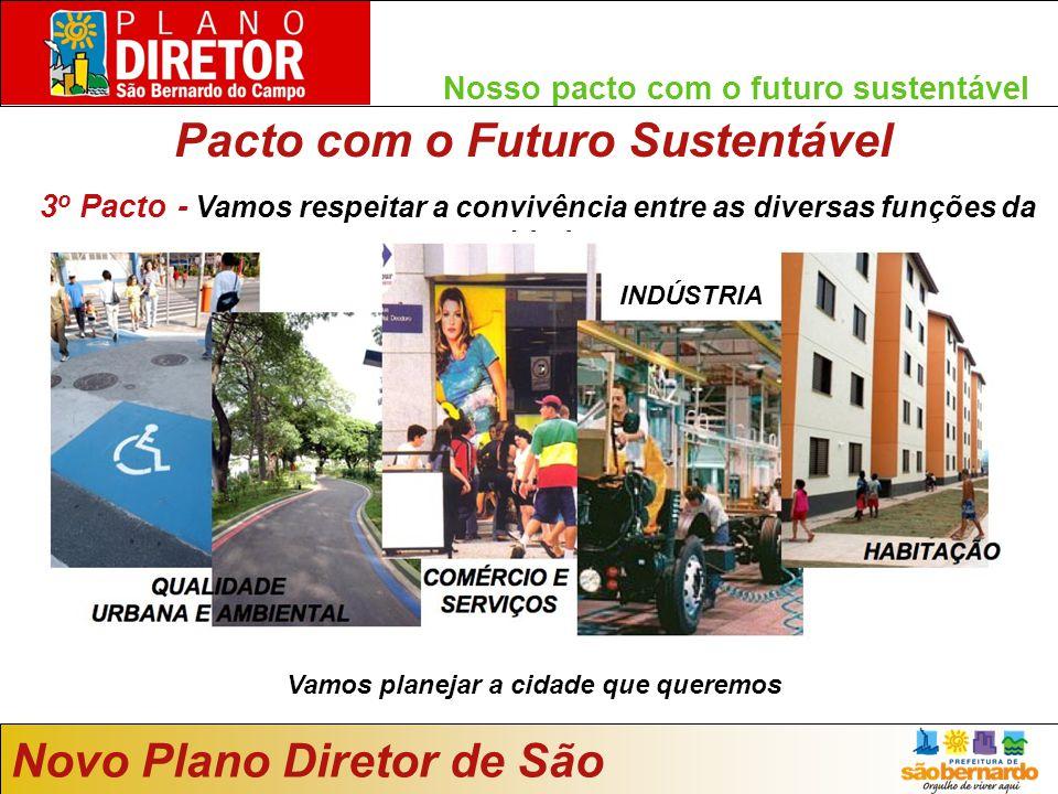 Nosso pacto com o futuro sustentável Pacto com o Futuro Sustentável Novo Plano Diretor de São Bernardo Vamos planejar a cidade que queremos 3 o Pacto - Vamos respeitar a convivência entre as diversas funções da cidade INDÚSTRIA