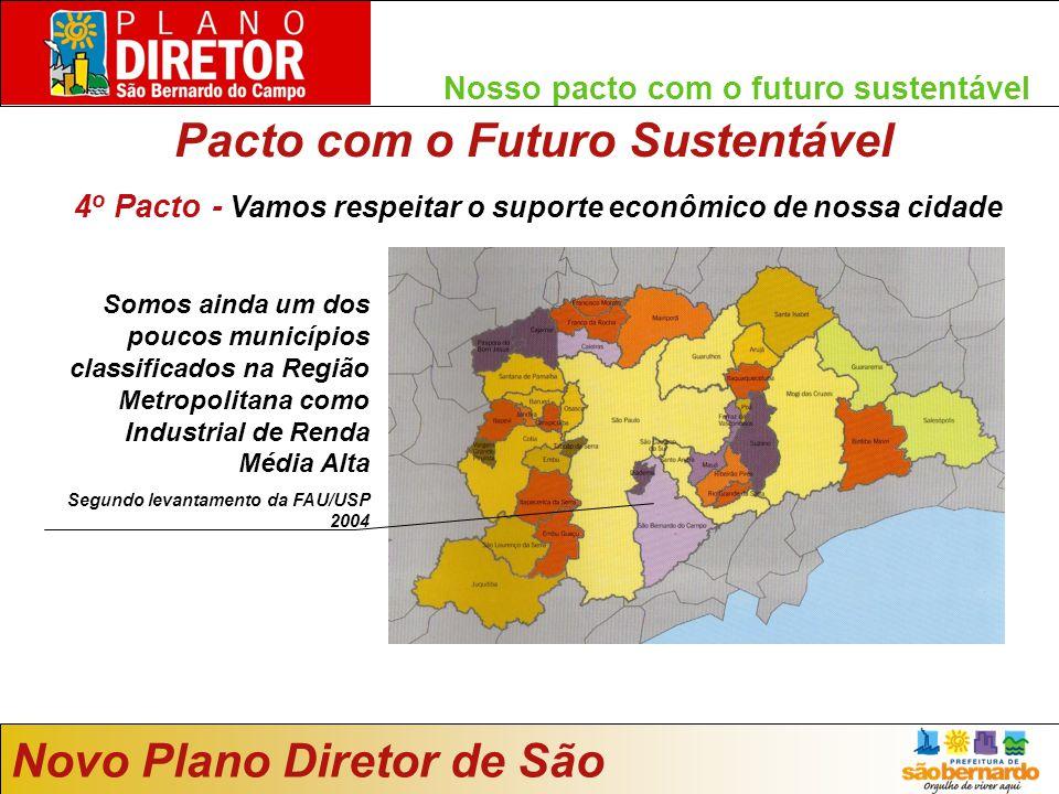 Nosso pacto com o futuro sustentável Pacto com o Futuro Sustentável Novo Plano Diretor de São Bernardo 4 o Pacto - Vamos respeitar o suporte econômico de nossa cidade Somos ainda um dos poucos municípios classificados na Região Metropolitana como Industrial de Renda Média Alta Segundo levantamento da FAU/USP 2004