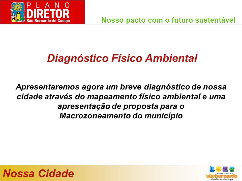 Nosso pacto com o futuro sustentável Diagnóstico Físico Ambiental Nossa Cidade Apresentaremos agora um breve diagnóstico de nossa cidade através do ma