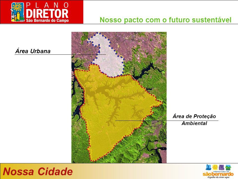 Nosso pacto com o futuro sustentável Área Urbana Área de Proteção Ambiental Nossa Cidade