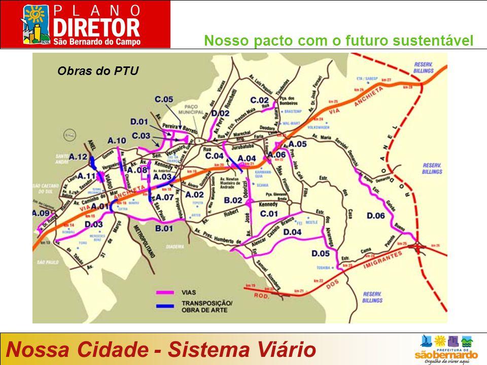 Nosso pacto com o futuro sustentável Nossa Cidade - Sistema Viário Obras do PTU