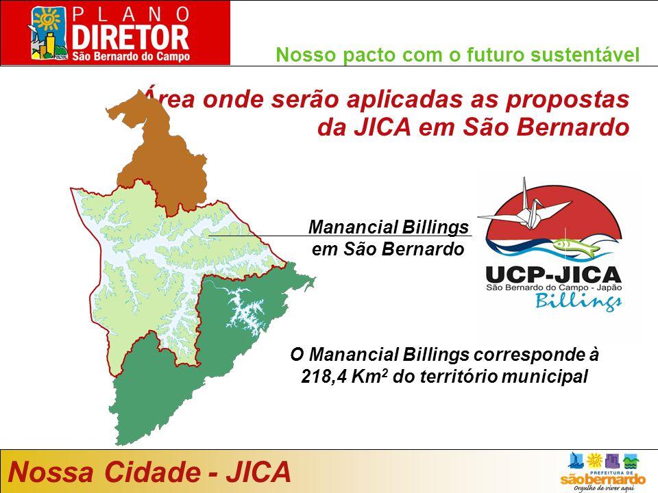 Nosso pacto com o futuro sustentável Nossa Cidade - JICA Área onde serão aplicadas as propostas da JICA em São Bernardo Manancial Billings em São Bernardo O Manancial Billings corresponde à 218,4 Km 2 do território municipal