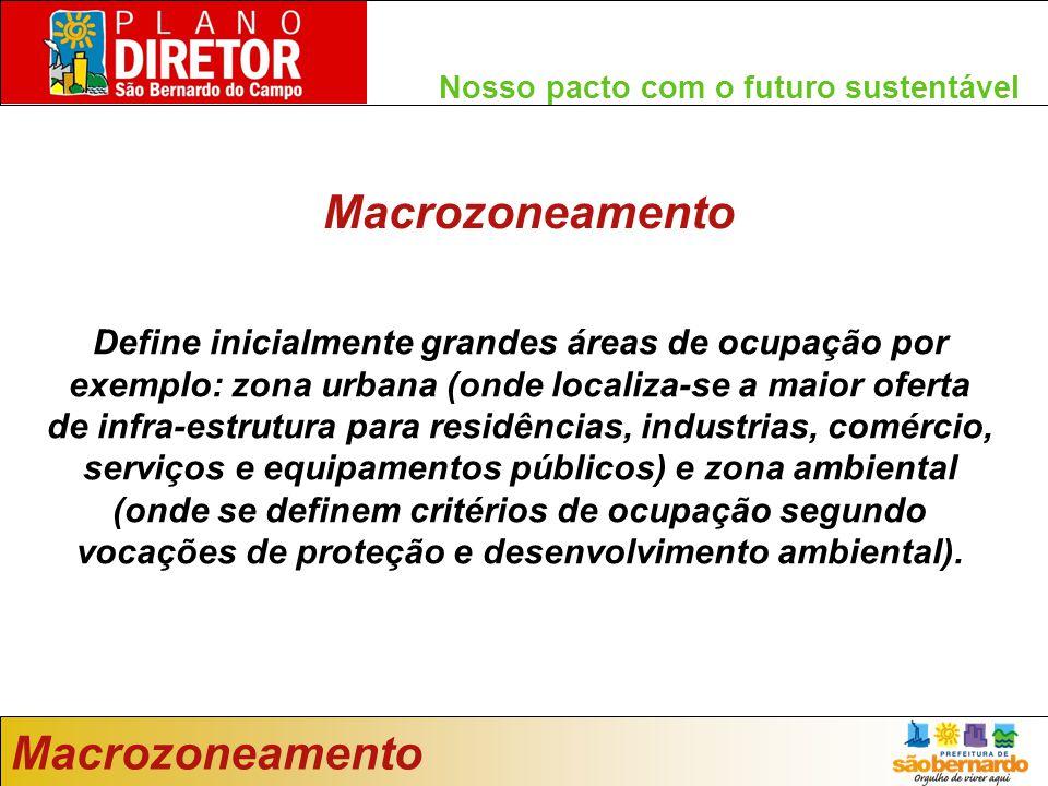 Nosso pacto com o futuro sustentável Define inicialmente grandes áreas de ocupação por exemplo: zona urbana (onde localiza-se a maior oferta de infra-
