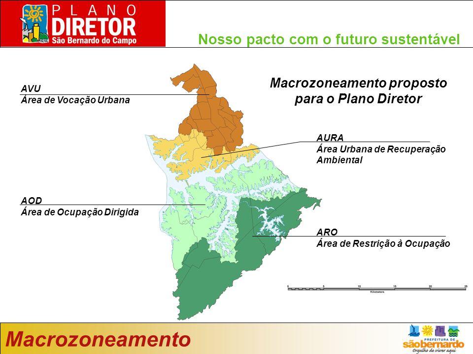 Nosso pacto com o futuro sustentável Macrozoneamento Macrozoneamento proposto para o Plano Diretor AVU Área de Vocação Urbana AURA Área Urbana de Recuperação Ambiental AOD Área de Ocupação Dirigida ARO Área de Restrição à Ocupação