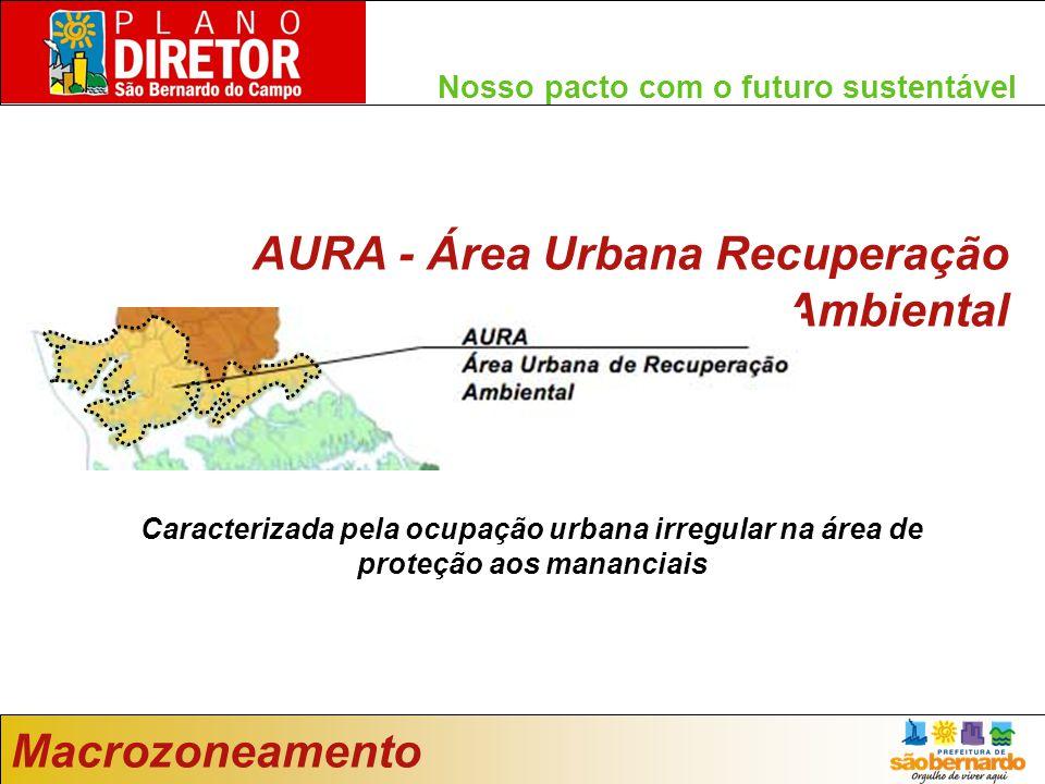 Nosso pacto com o futuro sustentável Macrozoneamento AURA - Área Urbana Recuperação Ambiental Caracterizada pela ocupação urbana irregular na área de