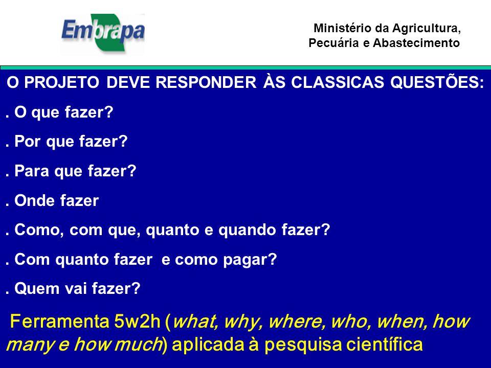 Ministério da Agricultura, Pecuária e Abastecimento O PROJETO DEVE RESPONDER ÀS CLASSICAS QUESTÕES:.