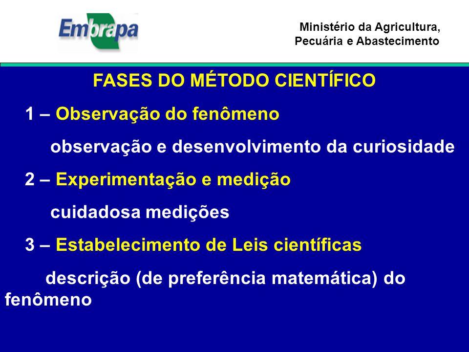 Ministério da Agricultura, Pecuária e Abastecimento FASES DO MÉTODO CIENTÍFICO 1 – Observação do fenômeno observação e desenvolvimento da curiosidade