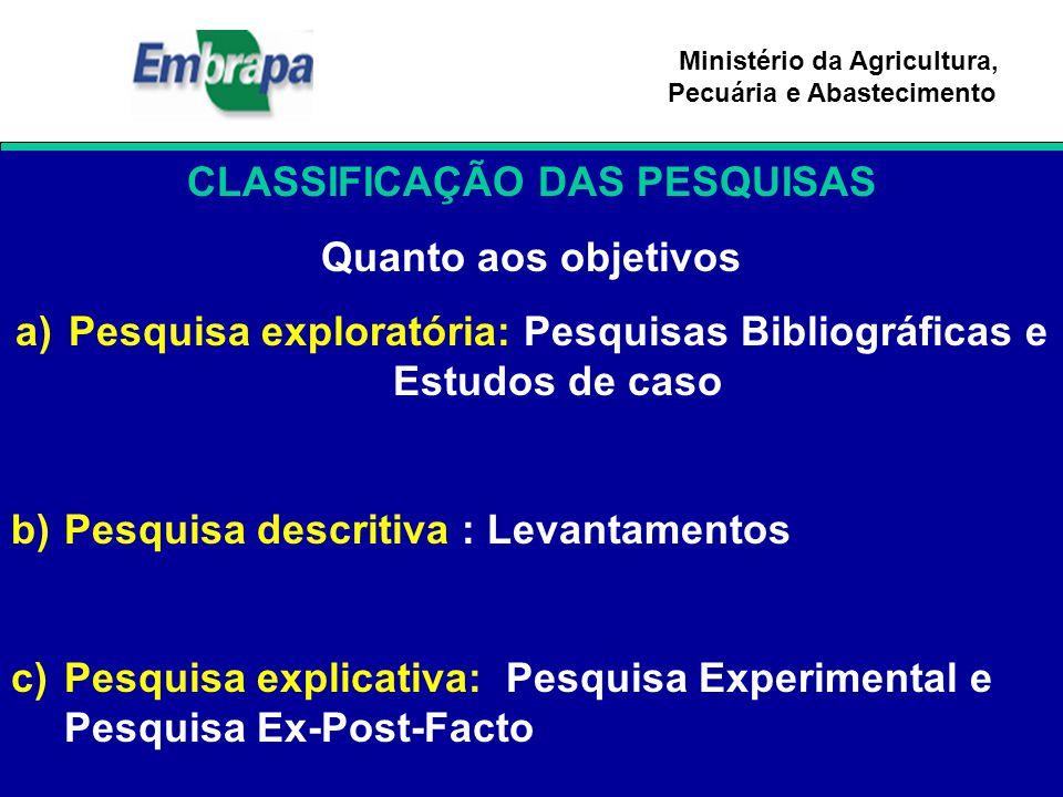 Ministério da Agricultura, Pecuária e Abastecimento CLASSIFICAÇÃO DAS PESQUISAS Quanto aos objetivos a)Pesquisa exploratória: Pesquisas Bibliográficas