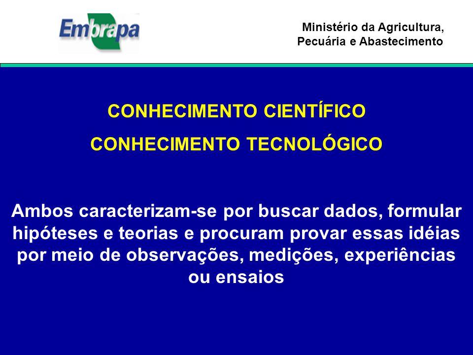 Ministério da Agricultura, Pecuária e Abastecimento CONHECIMENTO CIENTÍFICO Ciência básica: se propõe unicamente a enriquecer o conhecimento humano CONHECIMENTO TECNOLÓGICO Ciência aplicada: é o conjunto de aplicações da ciência básica.